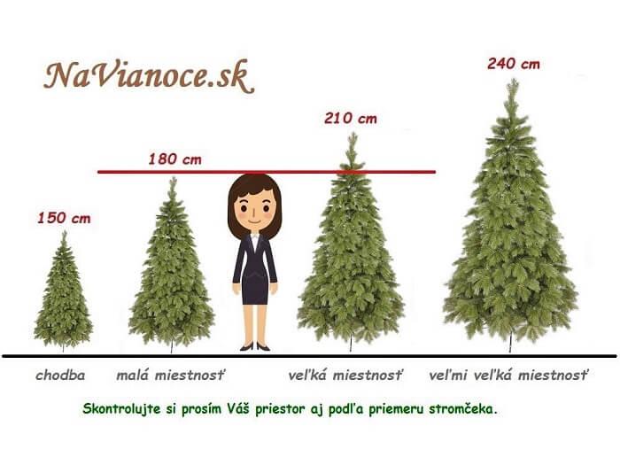 správna výška vianočného stromčeka
