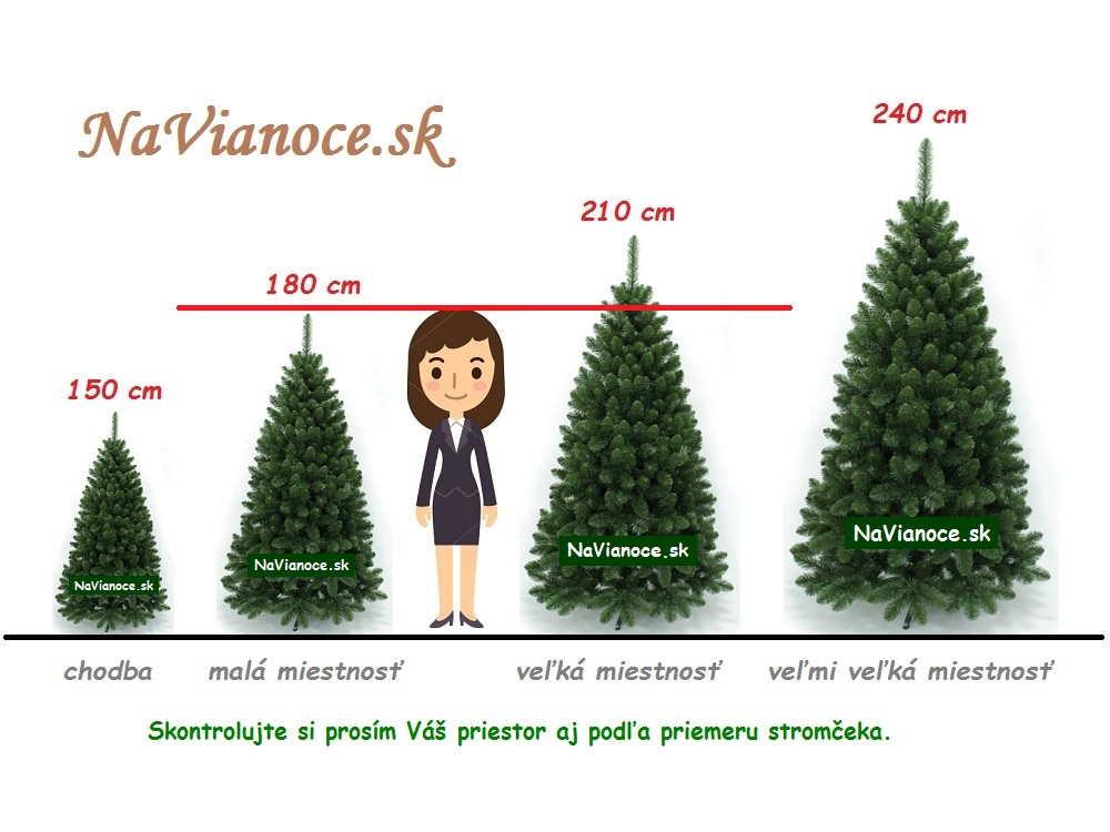 porovnanie umelých borovicových vianočných stromčekov na Vianoce