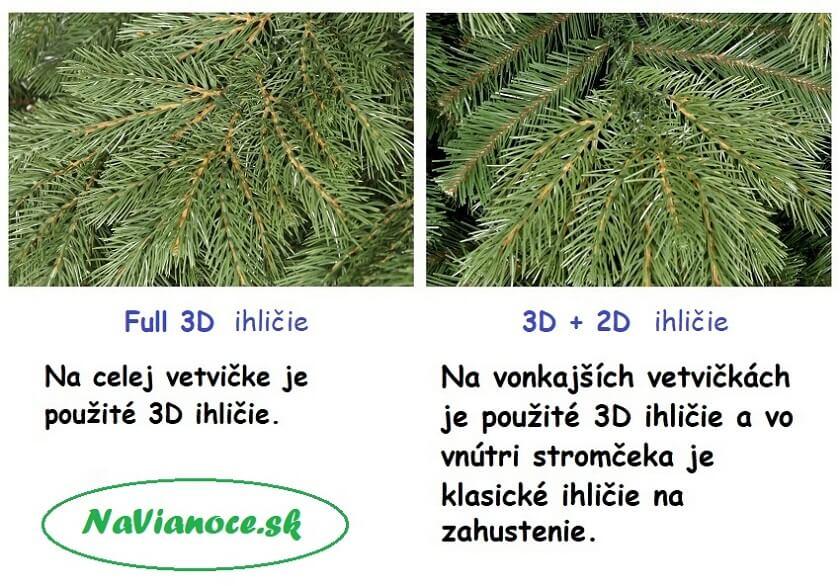 rozdiel medzi full 3d a 3d vianočným stromčekom
