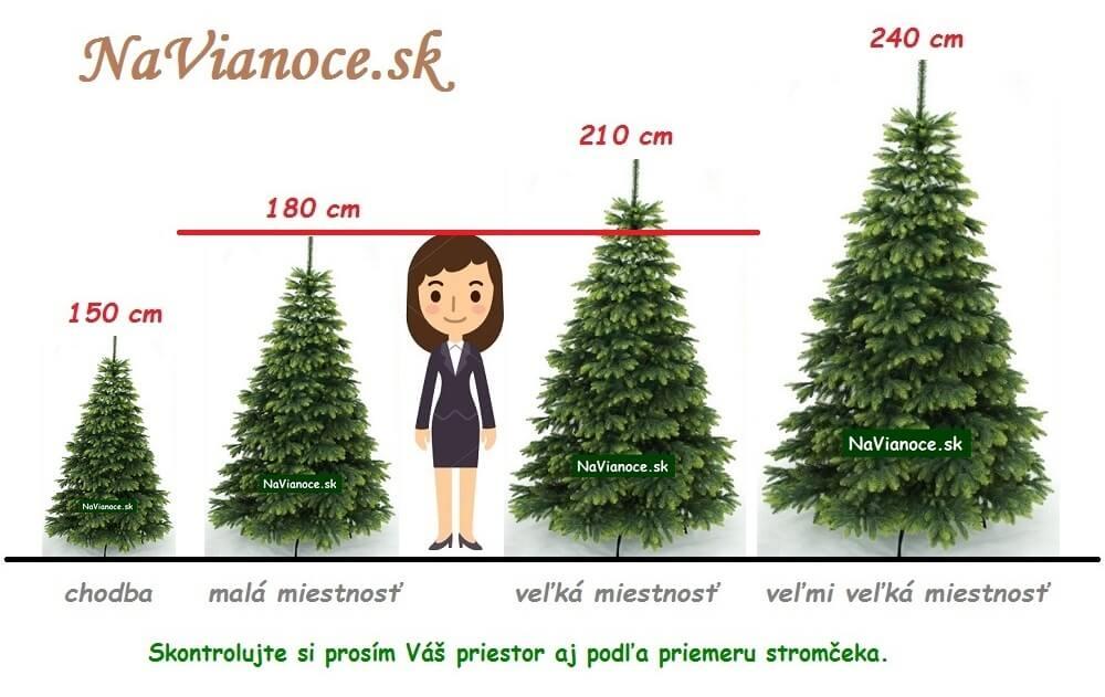 vianočný stromček a jeho výška