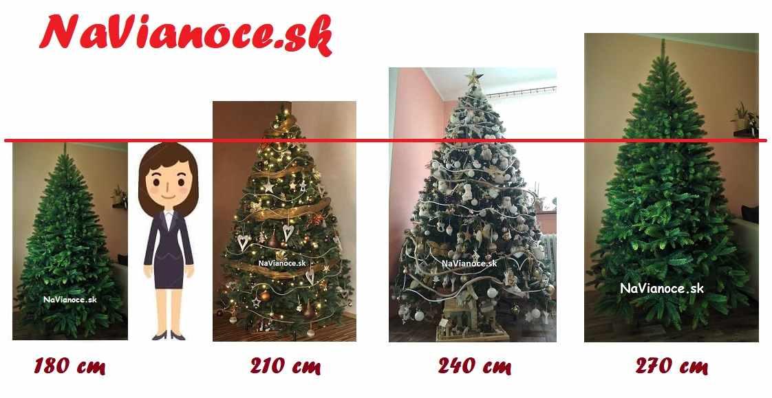 výškové rozdiely vianočných umelých stromčekov